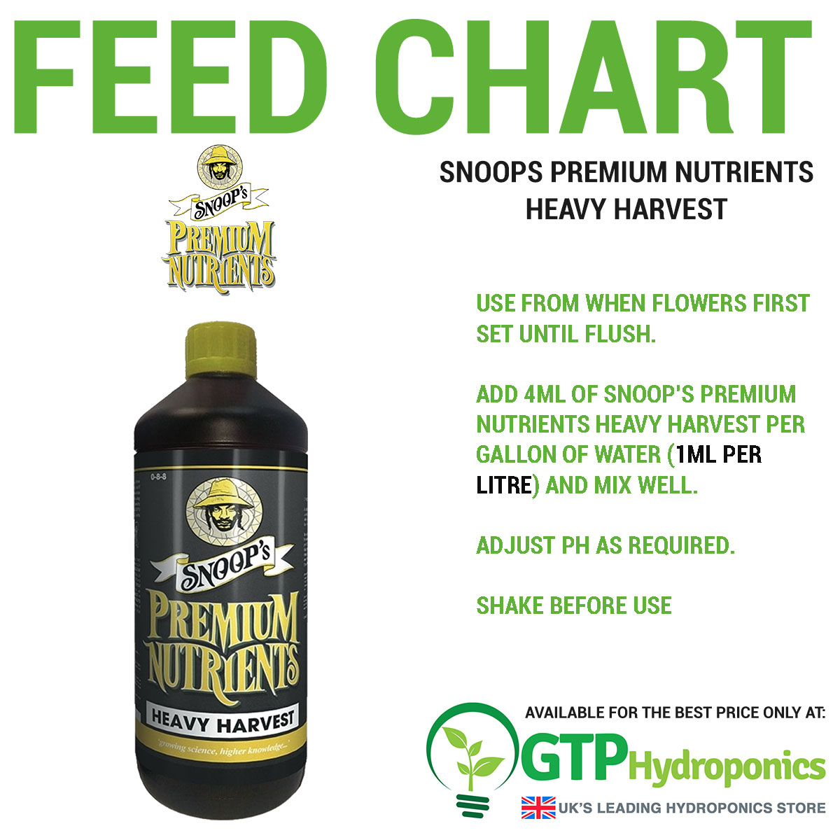 GTP Hydroponics - The Science
