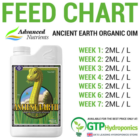 Advanced Nutrients Ancient Earth Feed Chart