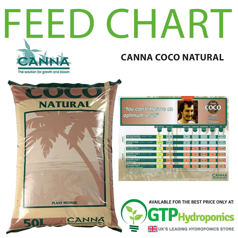 COCO//COIR BASED GROWING MEDIA//MEDIUM 50 LITRE ECOTHRIVE COCO WITH CHARGE