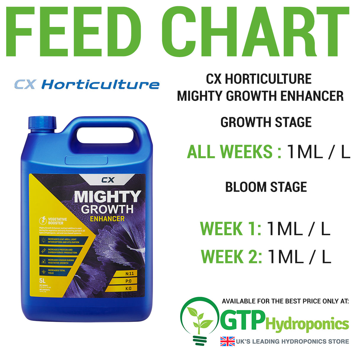 CX Horticulture Mighty Growth Enhancer overview