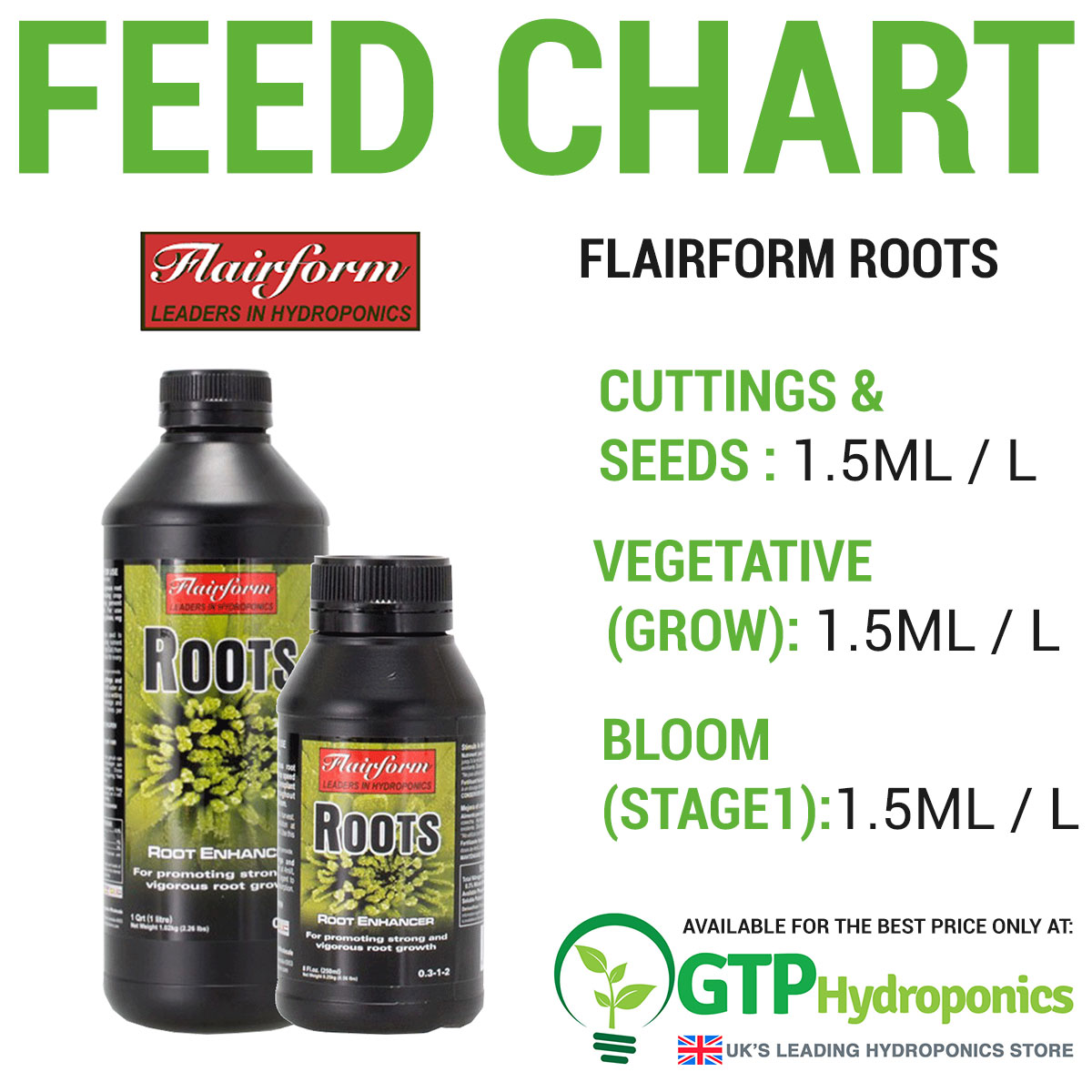 Flairform Roots overview