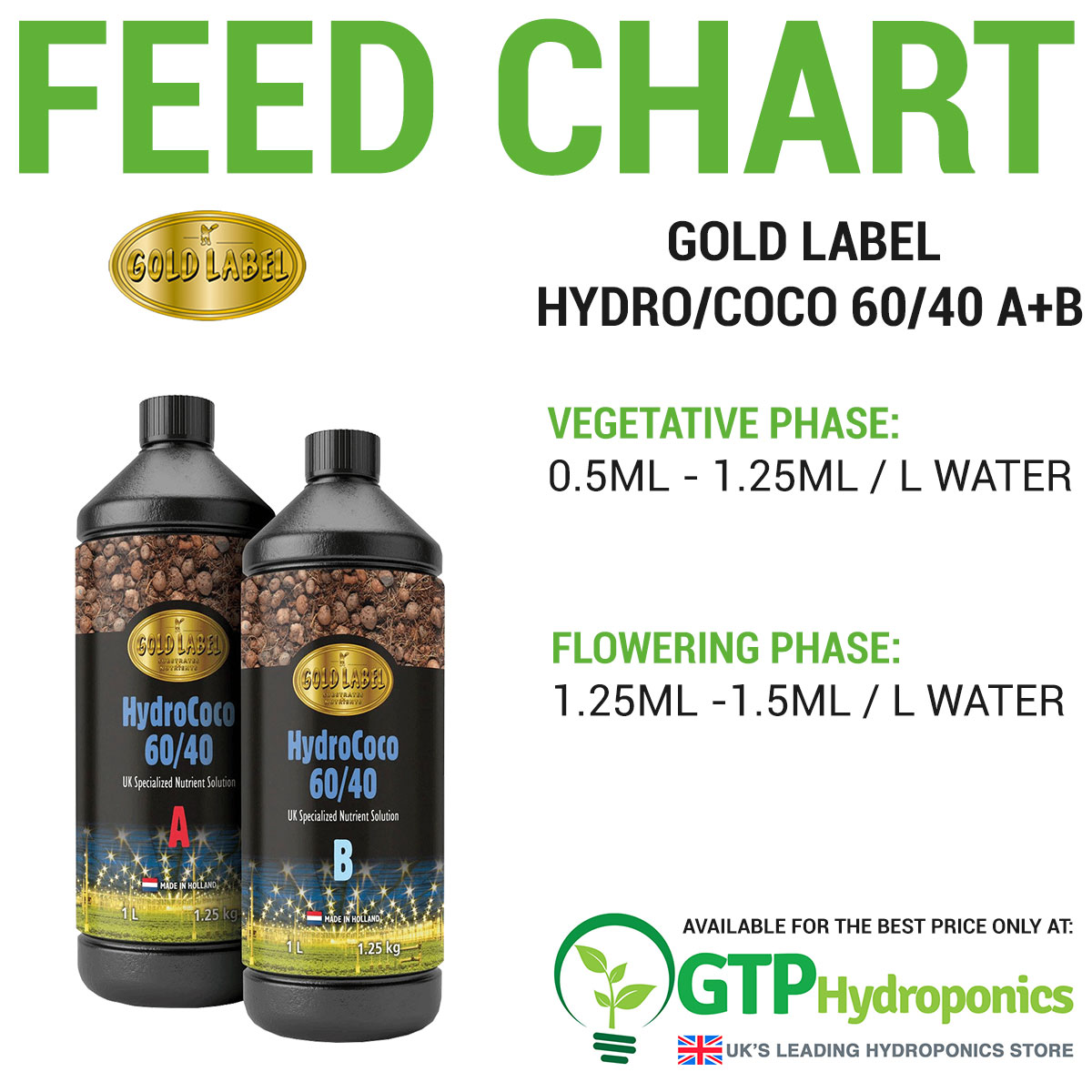 Gold Label Hydro/Coco 60/40 A+B overview
