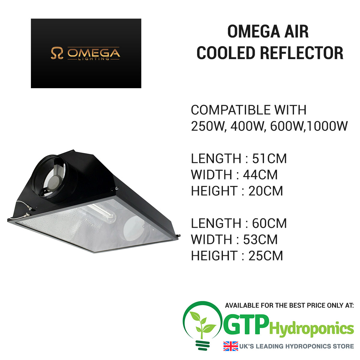 Omega Air Cooled Reflector overview